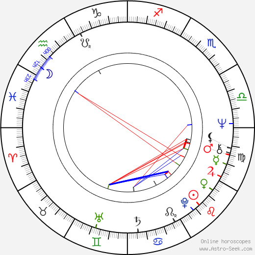 Christopher Gunning astro natal birth chart, Christopher Gunning horoscope, astrology
