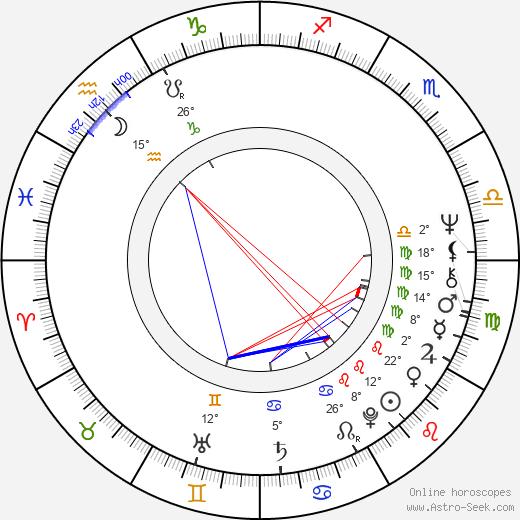 Christopher Lewis birth chart, biography, wikipedia 2019, 2020