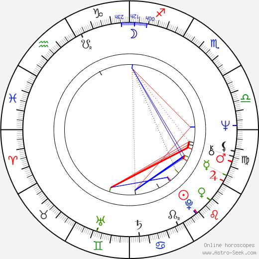 Ferdinand Fairfax astro natal birth chart, Ferdinand Fairfax horoscope, astrology