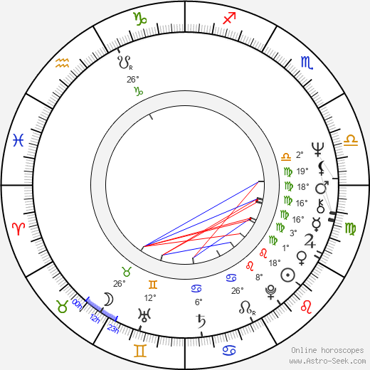 Frederick W. Smith birth chart, biography, wikipedia 2019, 2020