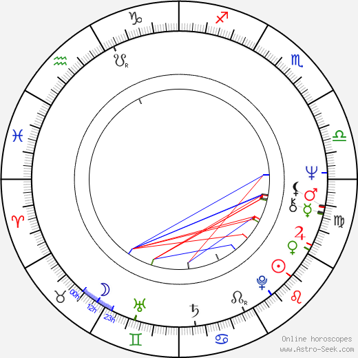 Frederick W. Smith astro natal birth chart, Frederick W. Smith horoscope, astrology