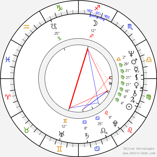 G. W. Bailey birth chart, biography, wikipedia 2018, 2019