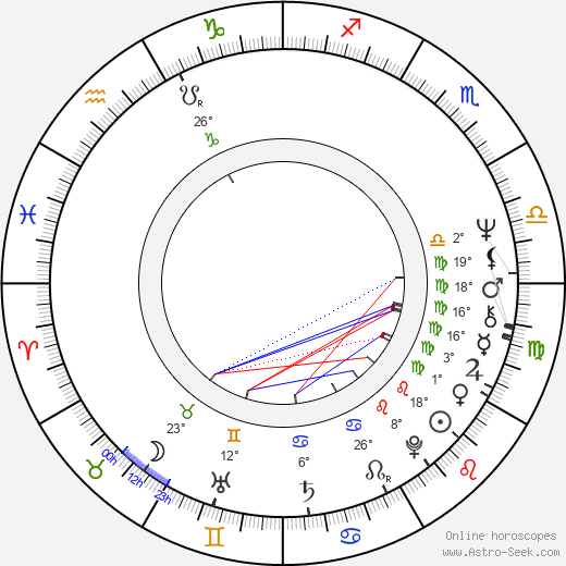 Joanna Cole birth chart, biography, wikipedia 2019, 2020