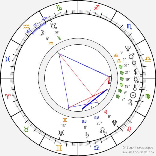 John Austin birth chart, biography, wikipedia 2019, 2020