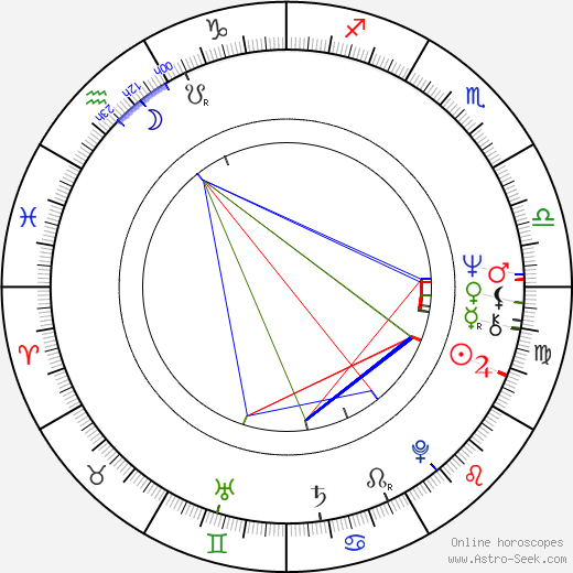 John Austin birth chart, John Austin astro natal horoscope, astrology