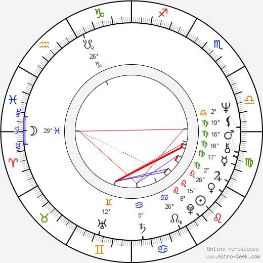 John Glover birth chart, biography, wikipedia 2019, 2020