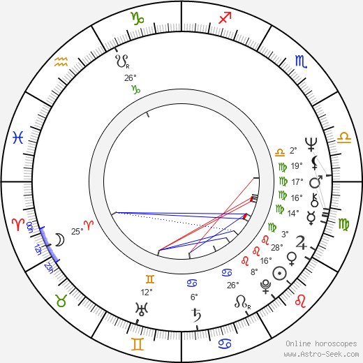 John Simpson birth chart, biography, wikipedia 2020, 2021