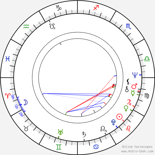 John Simpson birth chart, John Simpson astro natal horoscope, astrology