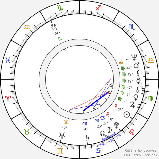Kevin Ayers birth chart, biography, wikipedia 2020, 2021