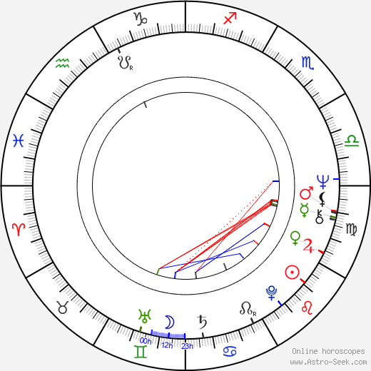 Kevin Tighe astro natal birth chart, Kevin Tighe horoscope, astrology