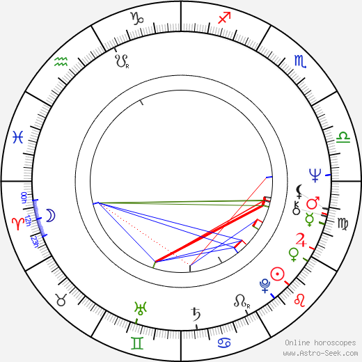 Lou Ferguson birth chart, Lou Ferguson astro natal horoscope, astrology