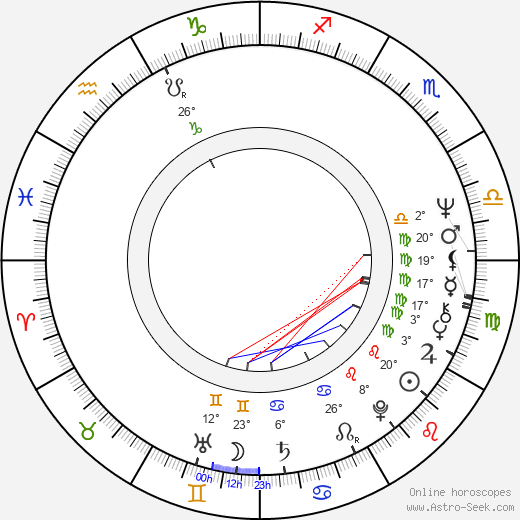 Mike Marshall birth chart, biography, wikipedia 2019, 2020