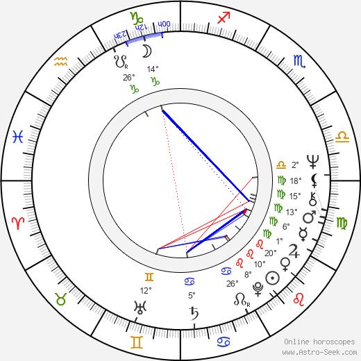 Nana Vasconcelos birth chart, biography, wikipedia 2020, 2021