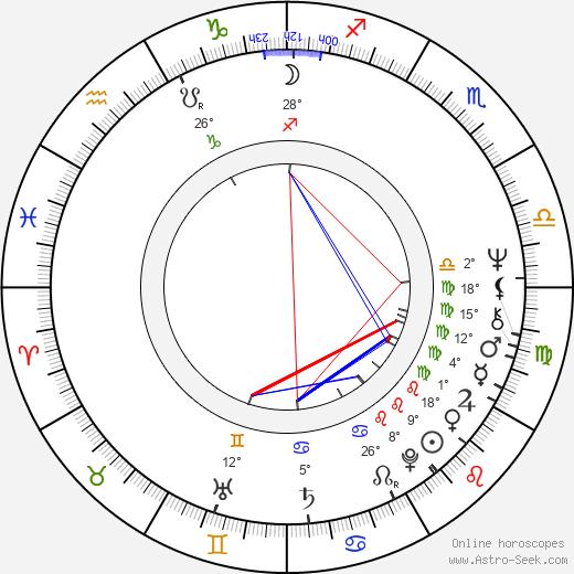 Nicoletta Machiavelli birth chart, biography, wikipedia 2020, 2021