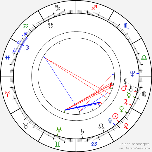 Peter Lownds день рождения гороскоп, Peter Lownds Натальная карта онлайн