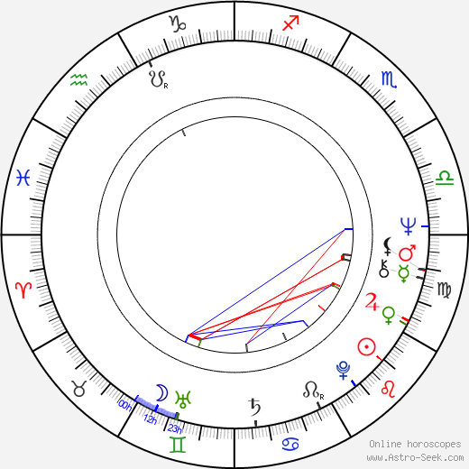 Raimo Puurtinen birth chart, Raimo Puurtinen astro natal horoscope, astrology