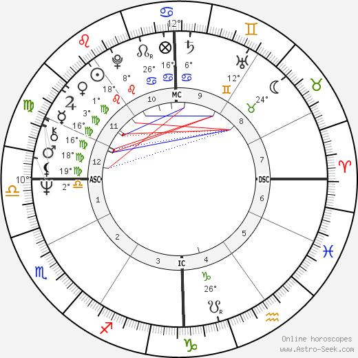 Ronald Pina birth chart, biography, wikipedia 2019, 2020