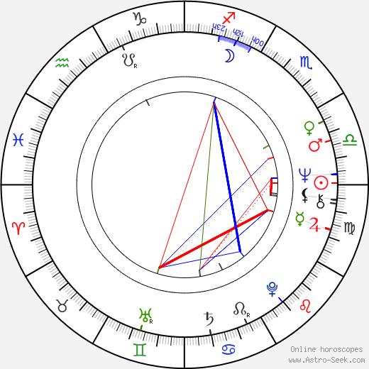 Anne Randall tema natale, oroscopo, Anne Randall oroscopi gratuiti, astrologia