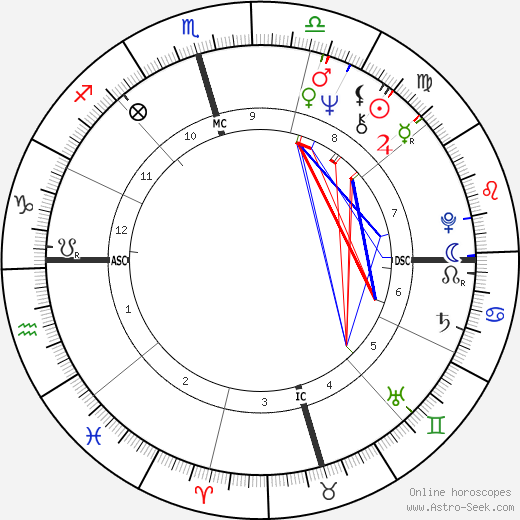 Barry White astro natal birth chart, Barry White horoscope, astrology