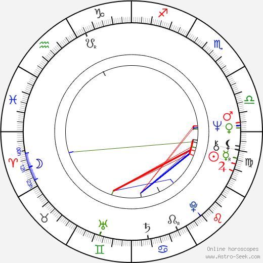 Dario Bellezza birth chart, Dario Bellezza astro natal horoscope, astrology