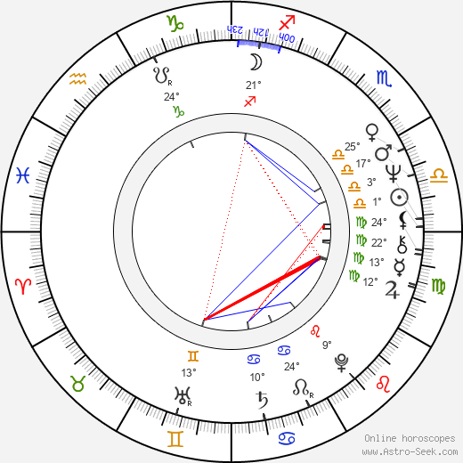 Etienne O'Leary birth chart, biography, wikipedia 2019, 2020