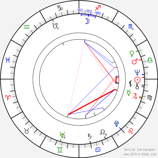Etienne O'Leary astro natal birth chart, Etienne O'Leary horoscope, astrology
