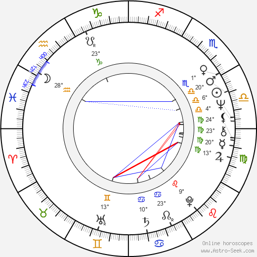 Isla Blair birth chart, biography, wikipedia 2019, 2020