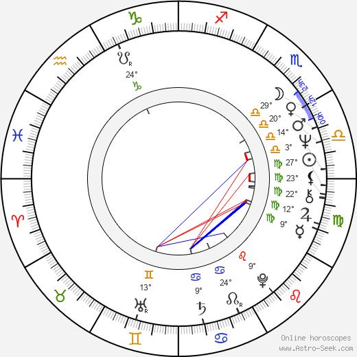 Jeremy Child birth chart, biography, wikipedia 2020, 2021