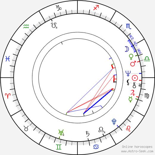 Jeremy Child birth chart, Jeremy Child astro natal horoscope, astrology