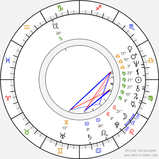 Joey Heatherton birth chart, biography, wikipedia 2019, 2020