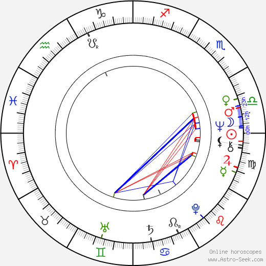 Kim Johnson astro natal birth chart, Kim Johnson horoscope, astrology