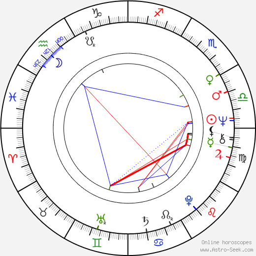 Мэттью Коулз Matthew Cowles день рождения гороскоп, Matthew Cowles Натальная карта онлайн
