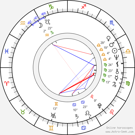 Steven Robman birth chart, biography, wikipedia 2019, 2020