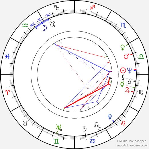 Steven Robman astro natal birth chart, Steven Robman horoscope, astrology