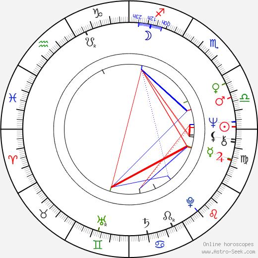 Sven-Ole Thorsen astro natal birth chart, Sven-Ole Thorsen horoscope, astrology