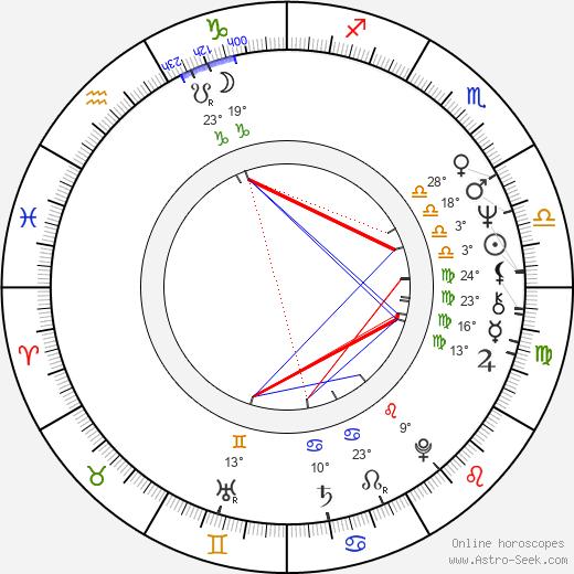 Victoria Vetri birth chart, biography, wikipedia 2019, 2020