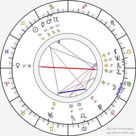 Barbara Eda-Young birth chart, biography, wikipedia 2019, 2020