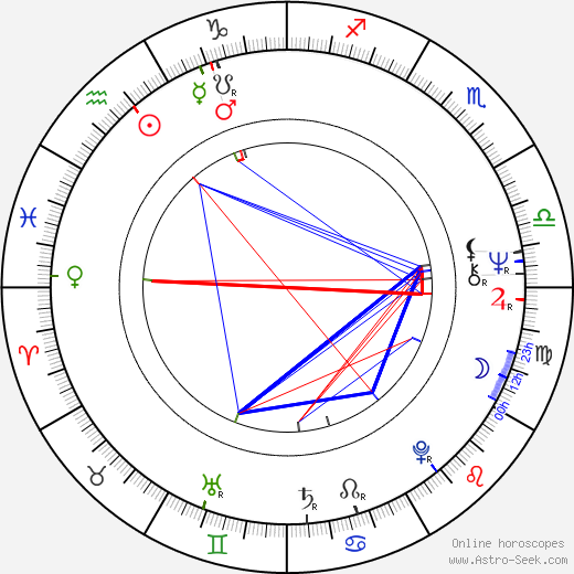 Barbara Eda-Young birth chart, Barbara Eda-Young astro natal horoscope, astrology