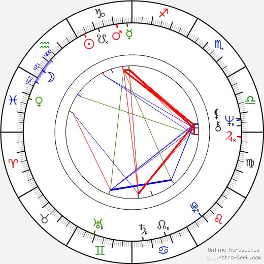 Birte Tove день рождения гороскоп, Birte Tove Натальная карта онлайн