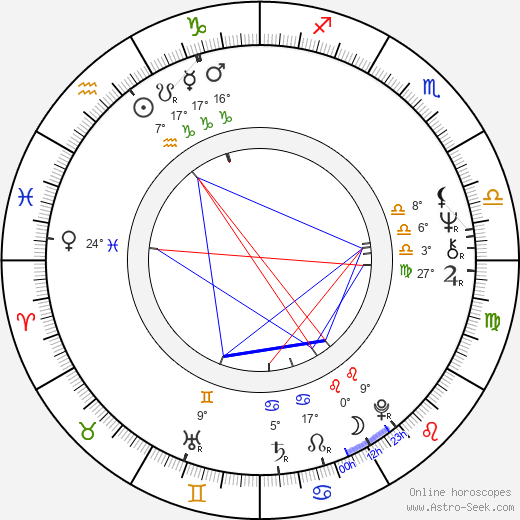 Charles Meshack birth chart, biography, wikipedia 2019, 2020