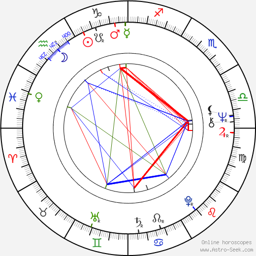 Chun Hsiung Ko birth chart, Chun Hsiung Ko astro natal horoscope, astrology