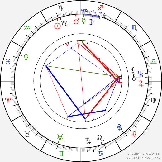 Eileen Dietz astro natal birth chart, Eileen Dietz horoscope, astrology