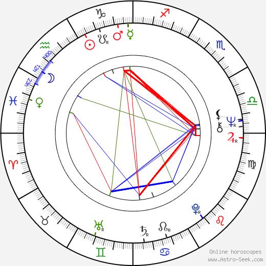 Elisabeth Margoni birth chart, Elisabeth Margoni astro natal horoscope, astrology