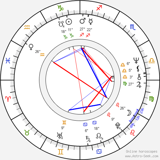 Frederik birth chart, biography, wikipedia 2018, 2019