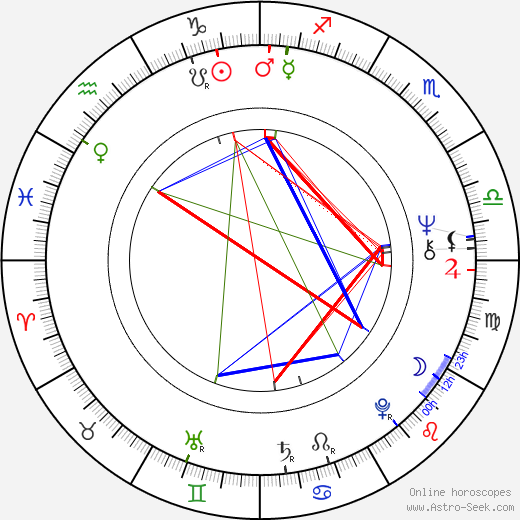 Frederik astro natal birth chart, Frederik horoscope, astrology