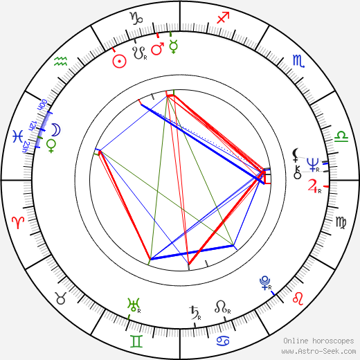 Hana Frejková astro natal birth chart, Hana Frejková horoscope, astrology