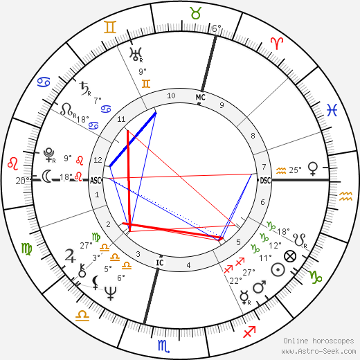 Jacky Ickx birth chart, biography, wikipedia 2020, 2021