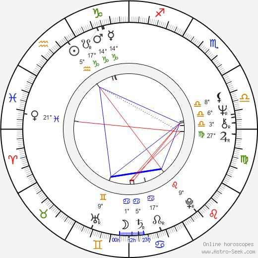 Jason Dark birth chart, biography, wikipedia 2020, 2021