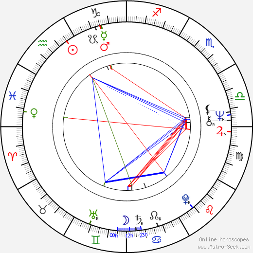 Jason Dark birth chart, Jason Dark astro natal horoscope, astrology