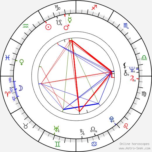 Joseph R. Canion tema natale, oroscopo, Joseph R. Canion oroscopi gratuiti, astrologia